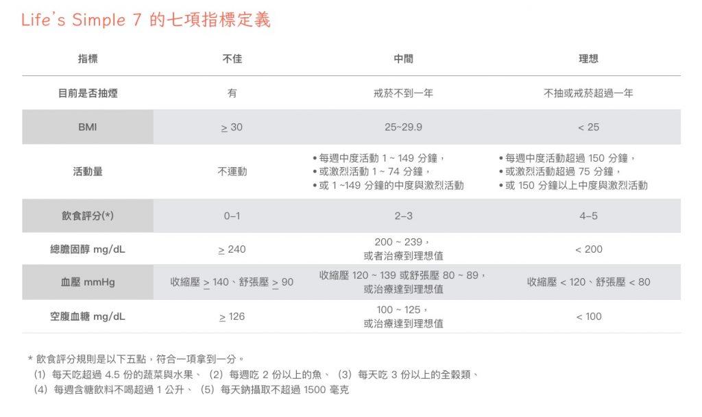 好心情-life_s-simple-7-def